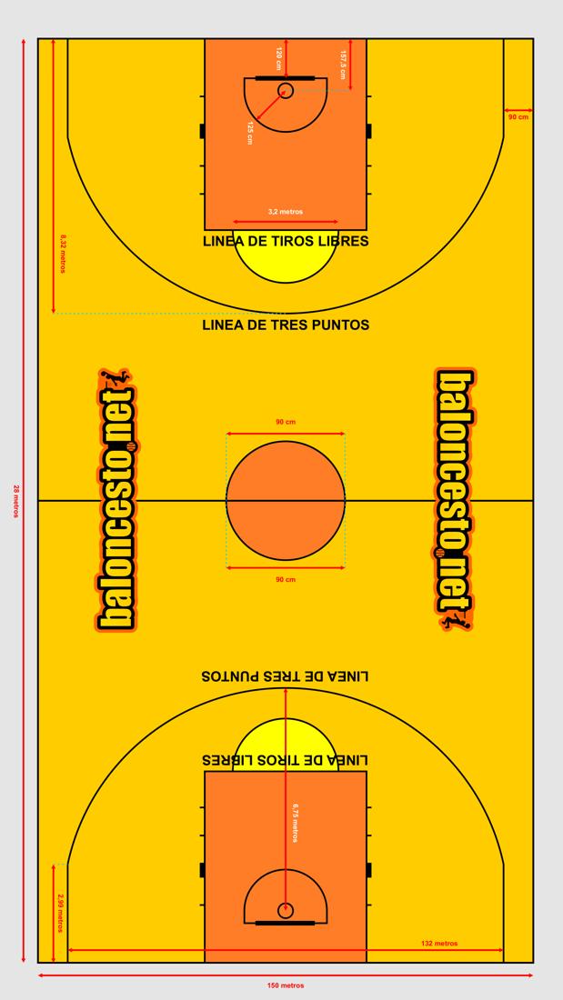 Medidas cancha de baloncesto FIBA